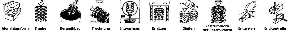 feinguss-piktogramm